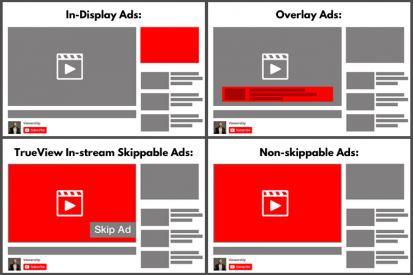 types of youtube ads, youtube ads list, youtube advertising rates, youtube discovery ads, youtube in stream ads, youtube overlay ads, youtube bumper ads specs, youtube advertising options, types of yotuube ads 2018,bumper ads meaning,effectiveness of bumper ads,youtube ads,youtube trueview ads,youtube ad inventory,youtube banner ads,how have bumper ads performed in google-run studies,in-stream ads youtube, 2019, 2020