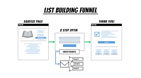 sales funnel, sales funnel example, sales funnel stages, sales funnel template, sales funnel website, the sales funnel explained, sales funnel wiki, sales funnel strategy, what is a marketing sales funnel